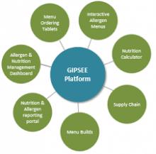 Food Nutrition Calculator | Nutritional Information Calculator: Gipsee Image eClassifieds4u 4