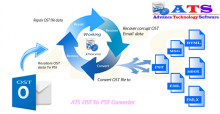 How to convert corrupt OST file to PST